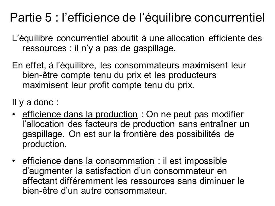 Partie 5 : lefficience de léquilibre concurrentiel Léquilibre concurrentiel aboutit à une allocation efficiente des ressources : il ny a pas de gaspil
