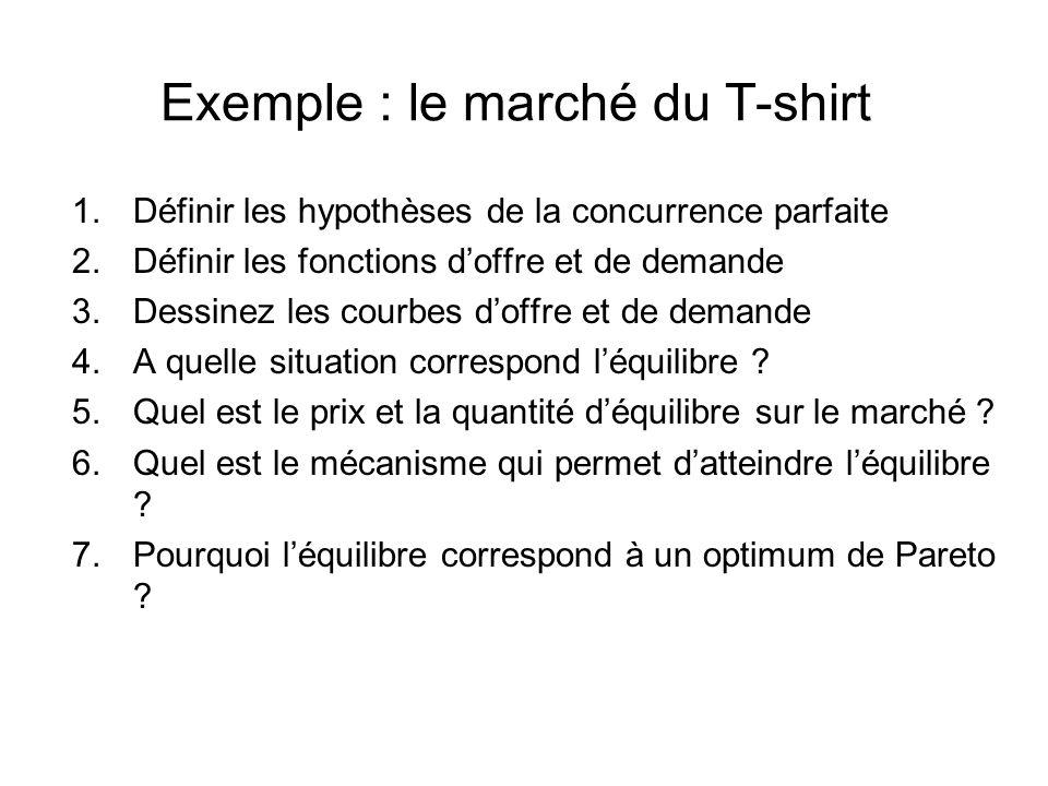 Exemple : le marché du T-shirt 1.Définir les hypothèses de la concurrence parfaite 2.Définir les fonctions doffre et de demande 3.Dessinez les courbes doffre et de demande 4.A quelle situation correspond léquilibre .