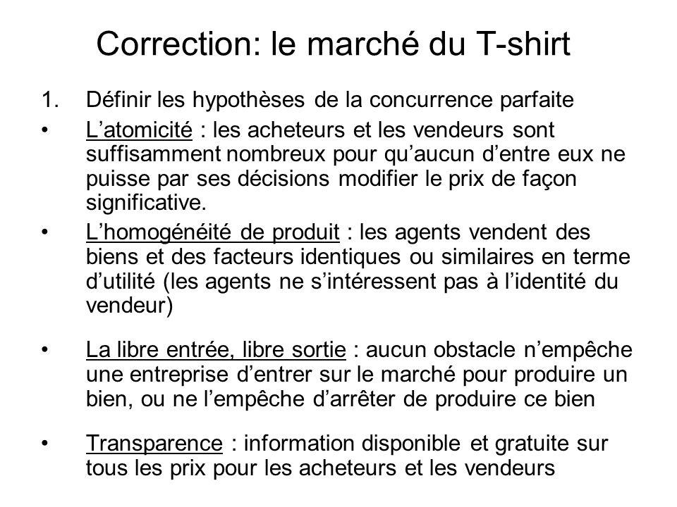 Correction: le marché du T-shirt 1.Définir les hypothèses de la concurrence parfaite Latomicité : les acheteurs et les vendeurs sont suffisamment nombreux pour quaucun dentre eux ne puisse par ses décisions modifier le prix de façon significative.