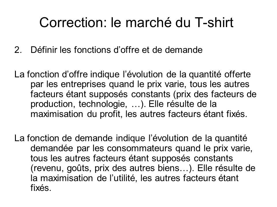 Correction: le marché du T-shirt 2.Définir les fonctions doffre et de demande La fonction doffre indique lévolution de la quantité offerte par les entreprises quand le prix varie, tous les autres facteurs étant supposés constants (prix des facteurs de production, technologie, …).