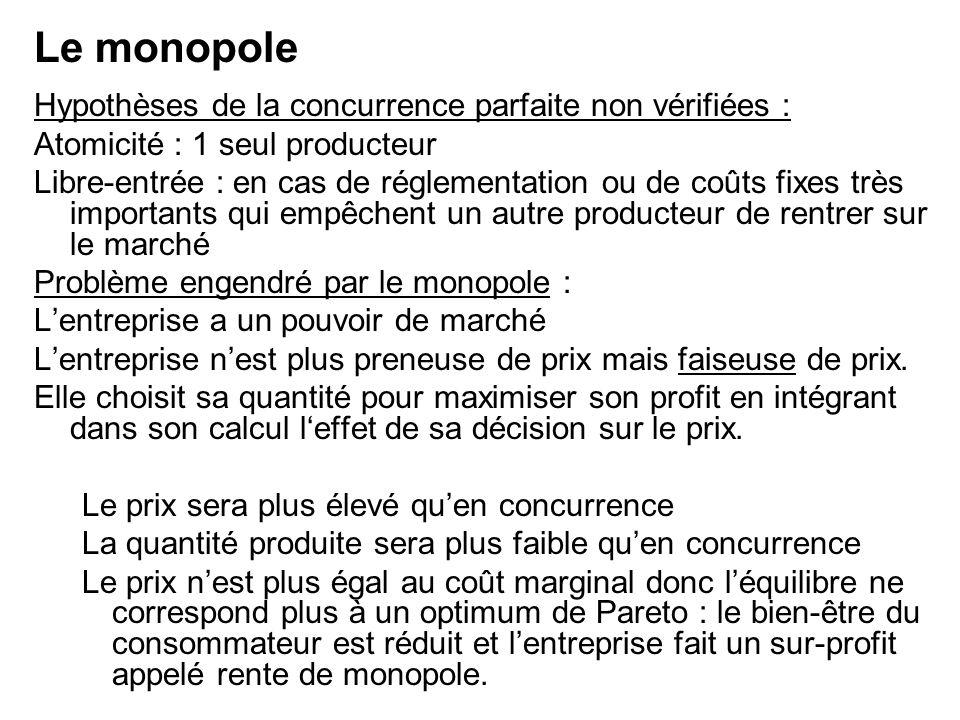 Hypothèses de la concurrence parfaite non vérifiées : Atomicité : 1 seul producteur Libre-entrée : en cas de réglementation ou de coûts fixes très imp