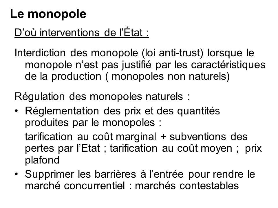 Doù interventions de lÉtat : Interdiction des monopole (loi anti-trust) lorsque le monopole nest pas justifié par les caractéristiques de la productio