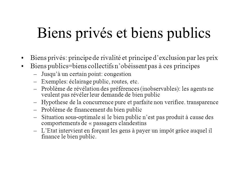 Biens privés et biens publics Biens privés: principe de rivalité et principe dexclusion par les prix Biens publics=biens collectifs nobéissent pas à c
