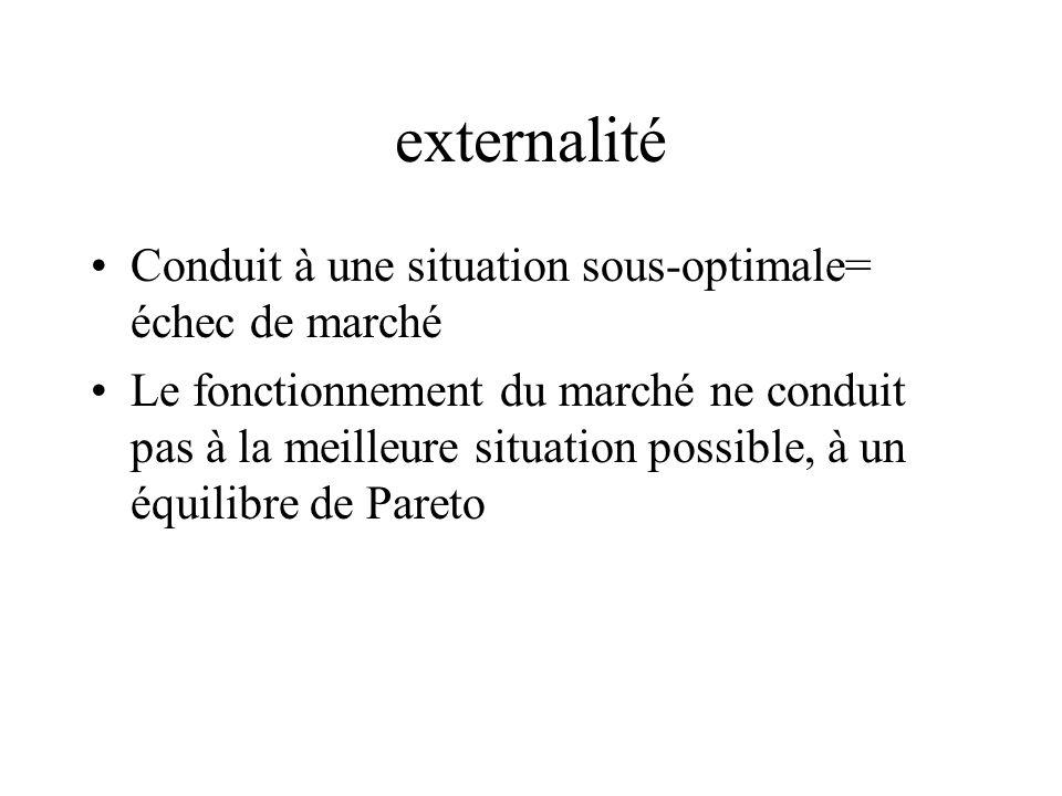 externalité Conduit à une situation sous-optimale= échec de marché Le fonctionnement du marché ne conduit pas à la meilleure situation possible, à un équilibre de Pareto