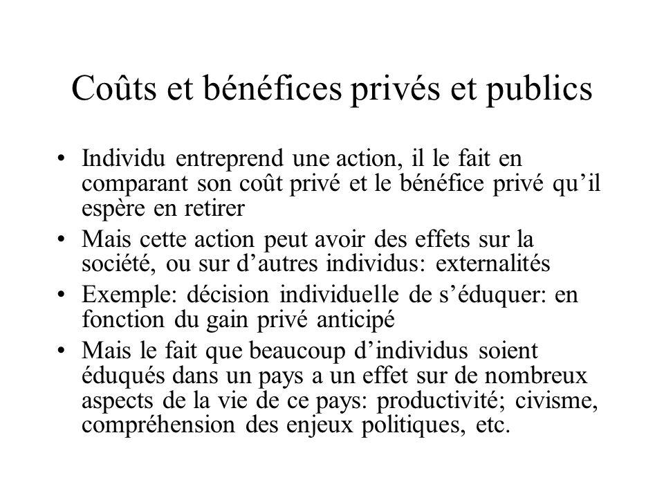 Coûts et bénéfices privés et publics Individu entreprend une action, il le fait en comparant son coût privé et le bénéfice privé quil espère en retirer Mais cette action peut avoir des effets sur la société, ou sur dautres individus: externalités Exemple: décision individuelle de séduquer: en fonction du gain privé anticipé Mais le fait que beaucoup dindividus soient éduqués dans un pays a un effet sur de nombreux aspects de la vie de ce pays: productivité; civisme, compréhension des enjeux politiques, etc.