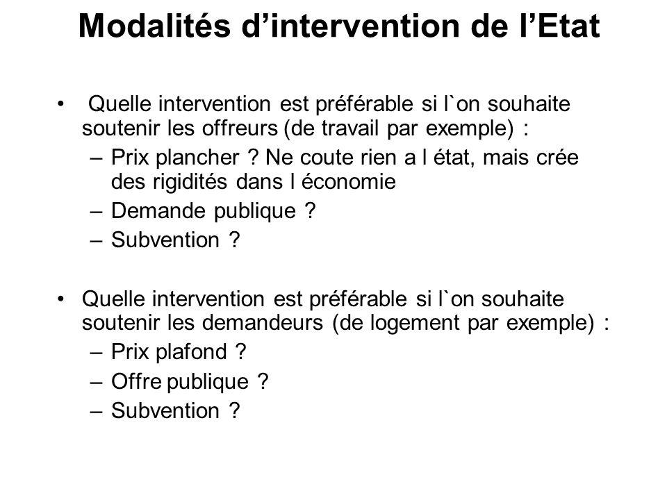 Modalités dintervention de lEtat Quelle intervention est préférable si l`on souhaite soutenir les offreurs (de travail par exemple) : –Prix plancher .