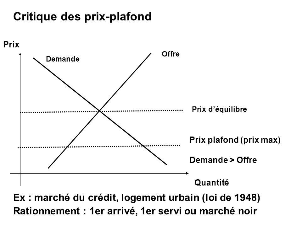 Prix plafond (prix max) Demande > Offre Critique des prix-plafond Offre Quantité Demande Prix déquilibre Ex : marché du crédit, logement urbain (loi de 1948) Rationnement : 1er arrivé, 1er servi ou marché noir