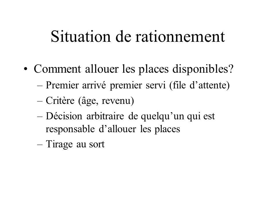 Situation de rationnement Comment allouer les places disponibles.