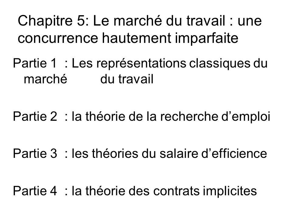 Partie 1 : Les représentations classiques du marché du travail Partie 2 : la théorie de la recherche demploi Partie 3 : les théories du salaire defficience Partie 4 : la théorie des contrats implicites Chapitre 5: Le marché du travail : une concurrence hautement imparfaite