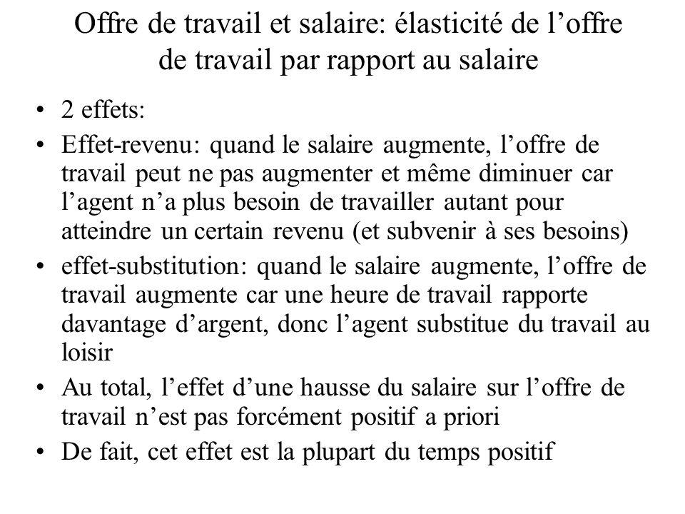 Offre de travail et salaire: élasticité de loffre de travail par rapport au salaire 2 effets: Effet-revenu: quand le salaire augmente, loffre de trava
