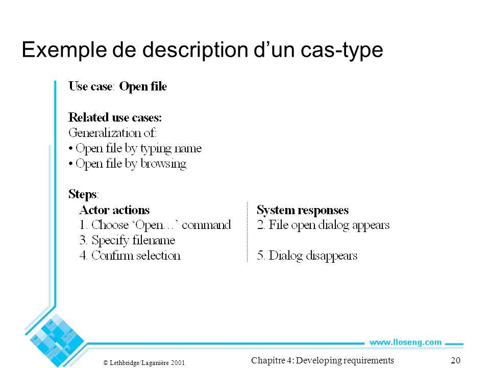 © Lethbridge/Laganière 2001 Chapitre 4: Developing requirements20 Exemple de description dun cas-type
