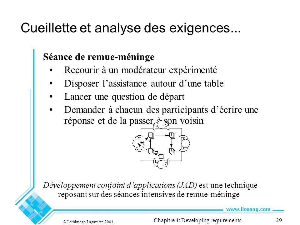 © Lethbridge/Laganière 2001 Chapitre 4: Developing requirements29 Cueillette et analyse des exigences...