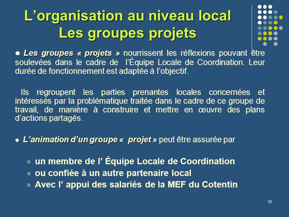 12 Lorganisation au niveau local Les groupes projets Les groupes « projets » Les groupes « projets » nourrissent les réflexions pouvant être soulevées dans le cadre de lÉquipe Locale de Coordination.