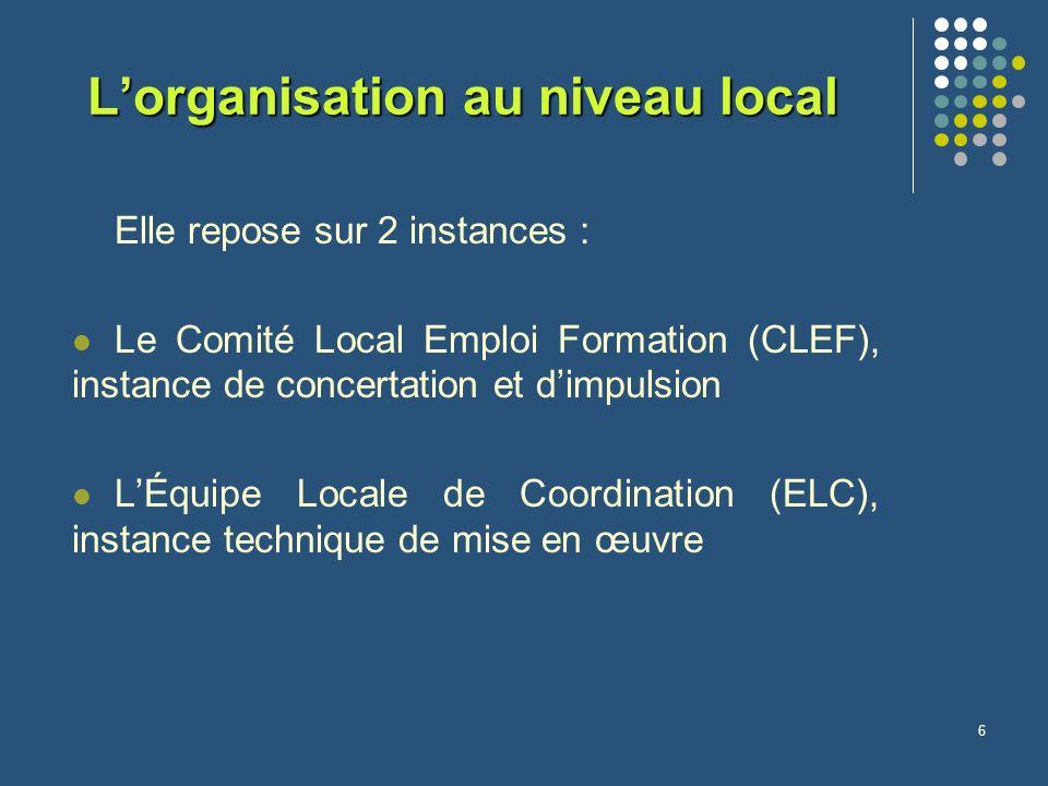 6 Lorganisation au niveau local Elle repose sur 2 instances : Le Comité Local Emploi Formation (CLEF), instance de concertation et dimpulsion LÉquipe Locale de Coordination (ELC), instance technique de mise en œuvre