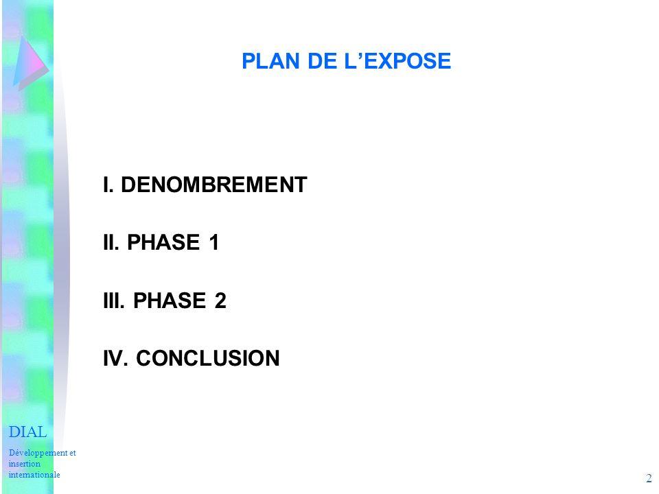 2 PLAN DE LEXPOSE I. DENOMBREMENT II. PHASE 1 III.