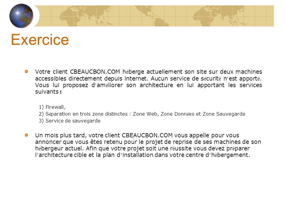 Exercice Votre client CBEAUCBON.COM h é berge actuellement son site sur deux machines accessibles directement depuis internet. Aucun service de s é cu