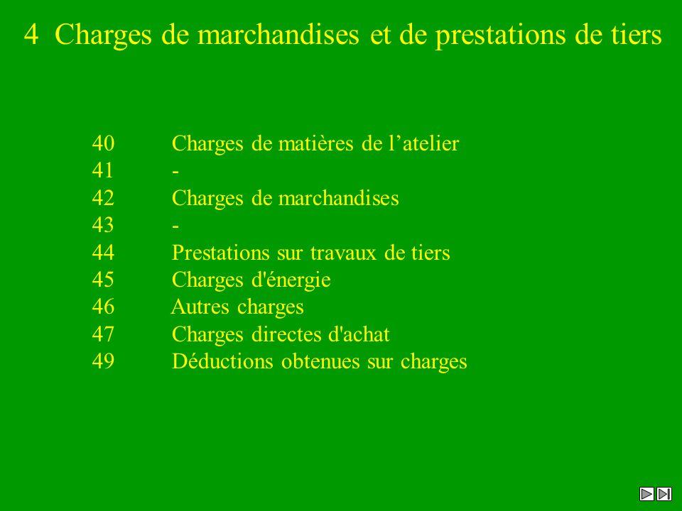4 Charges de marchandises et de prestations de tiers 40 Charges de matières de latelier 41 - 42 Charges de marchandises 43 - 44 Prestations sur travau