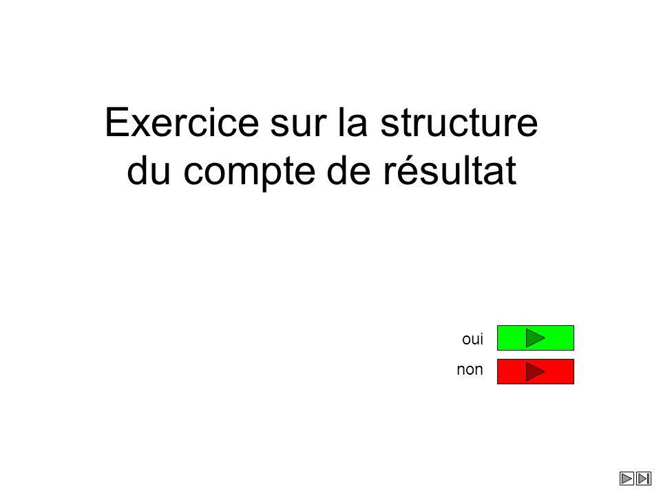 Exercice sur la structure du compte de résultat oui non