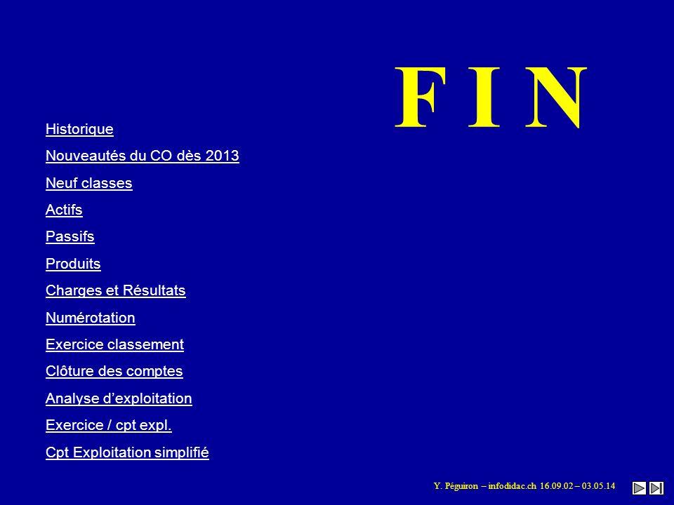 F I N Y. Péguiron – infodidac.ch 16.09.02 – 03.05.14 Historique Nouveautés du CO dès 2013 Neuf classes Actifs Passifs Produits Charges et Résultats Nu