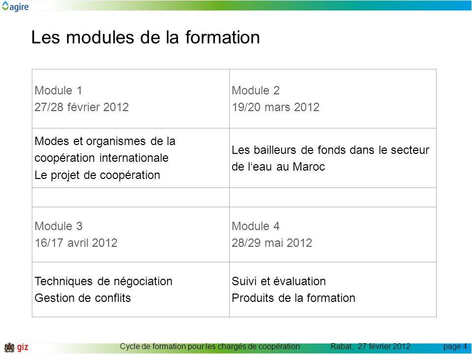 Les modules de la formation Module 1 27/28 février 2012 Module 2 19/20 mars 2012 Modes et organismes de la coopération internationale Le projet de coo