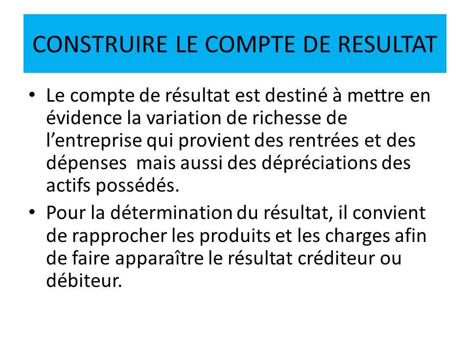 CONSTRUIRE LE COMPTE DE RESULTAT Le compte de résultat est destiné à mettre en évidence la variation de richesse de lentreprise qui provient des rentr