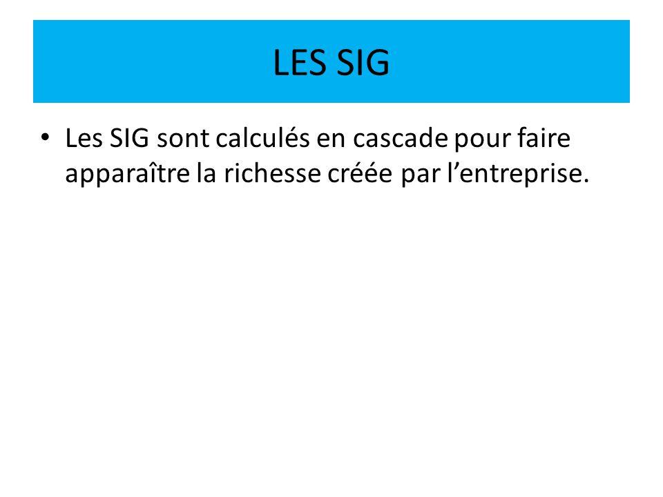 LES SIG Les SIG sont calculés en cascade pour faire apparaître la richesse créée par lentreprise.