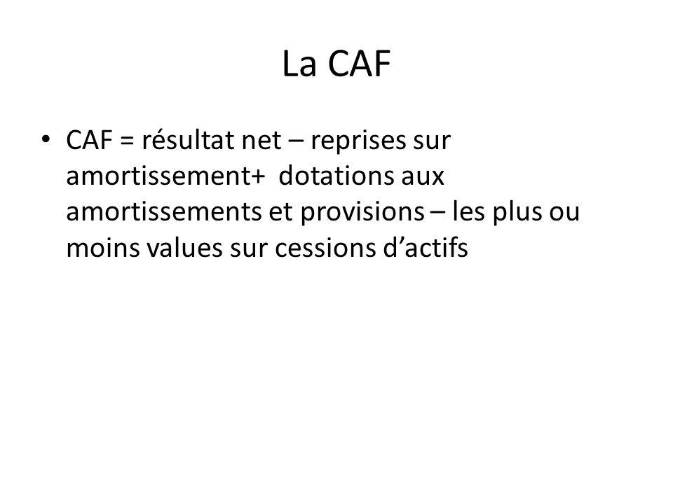 La CAF CAF = résultat net – reprises sur amortissement+ dotations aux amortissements et provisions – les plus ou moins values sur cessions dactifs