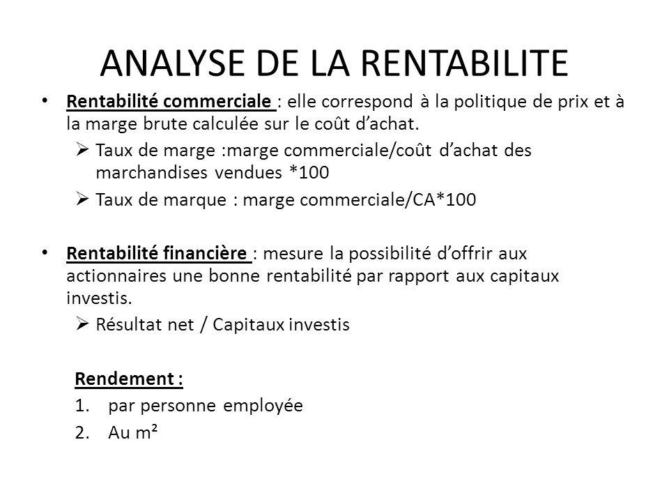 ANALYSE DE LA RENTABILITE Rentabilité commerciale : elle correspond à la politique de prix et à la marge brute calculée sur le coût dachat. Taux de ma