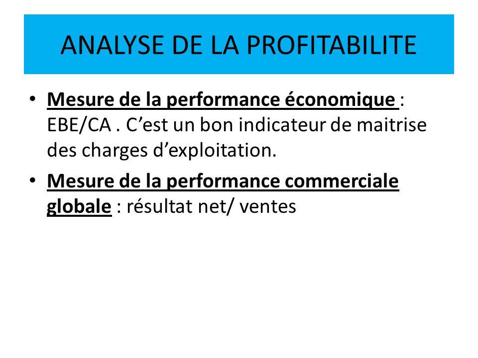 ANALYSE DE LA PROFITABILITE Mesure de la performance économique : EBE/CA. Cest un bon indicateur de maitrise des charges dexploitation. Mesure de la p