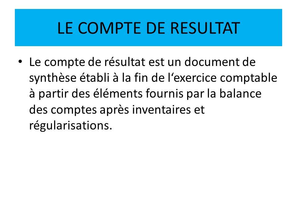 LE COMPTE DE RESULTAT Le compte de résultat est un document de synthèse établi à la fin de lexercice comptable à partir des éléments fournis par la ba
