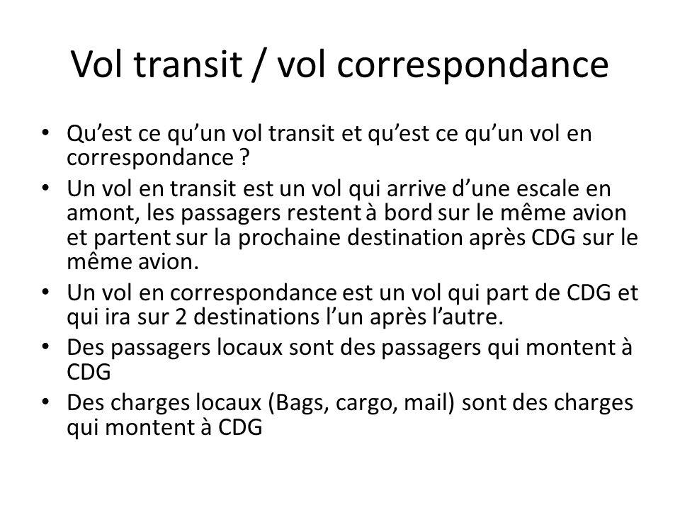 Vol transit / vol correspondance Vol Transit LTNCDGCAI Avion 1 Des passagers feront le trajet LTN/CDG Des passagers allant à CAI feront le trajet LTN/CDG/CAI Les passagers de LTN/CDG descendront de lavion Les passagers LTN/CDG/CAI resteront à bord Des passagers monteront dans lavion pour faire un CDG/CAI Tous les passagers descendront à CAI