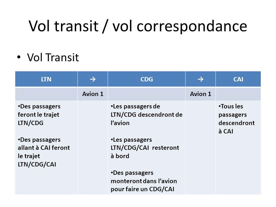 Vol transit / vol correspondance Vol Transit LTNCDGCAI Avion 1 Des passagers feront le trajet LTN/CDG Des passagers allant à CAI feront le trajet LTN/