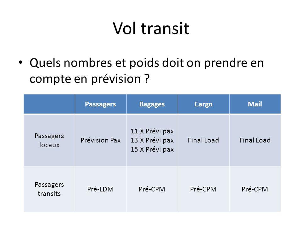 Vol transit Quels nombres et poids doit on prendre en compte en prévision ? PassagersBagagesCargoMail Passagers locaux Prévision Pax 11 X Prévi pax 13