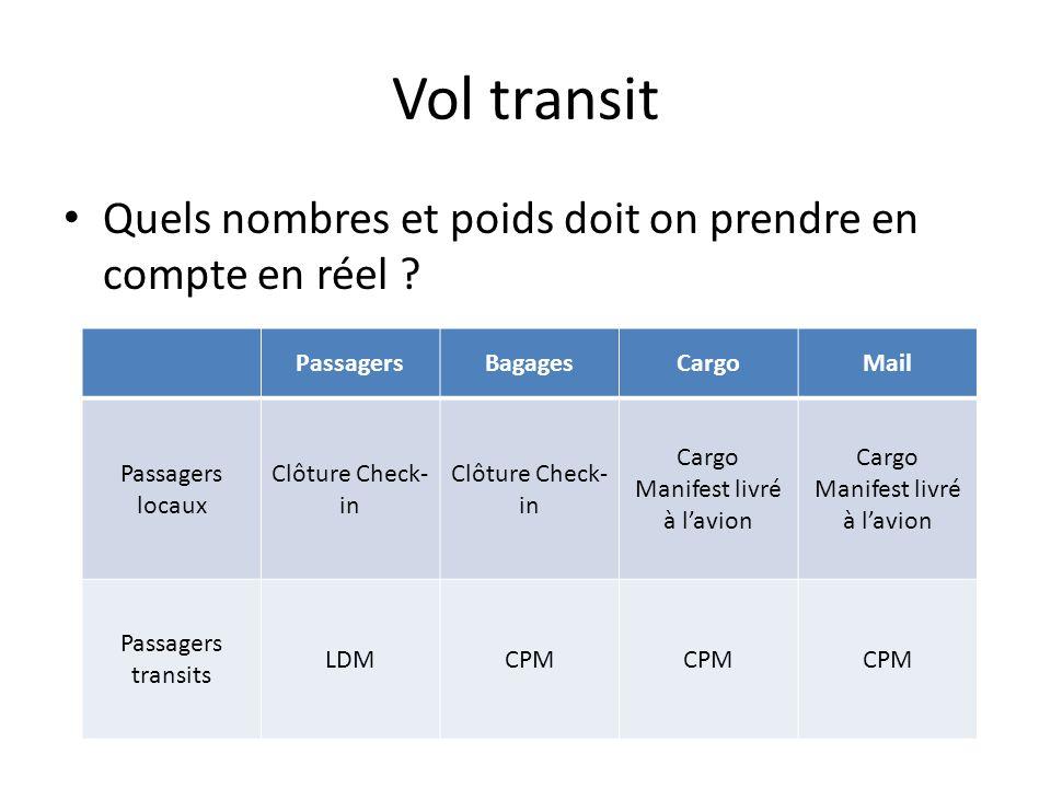 Vol transit Quels nombres et poids doit on prendre en compte en réel ? PassagersBagagesCargoMail Passagers locaux Clôture Check- in Cargo Manifest liv