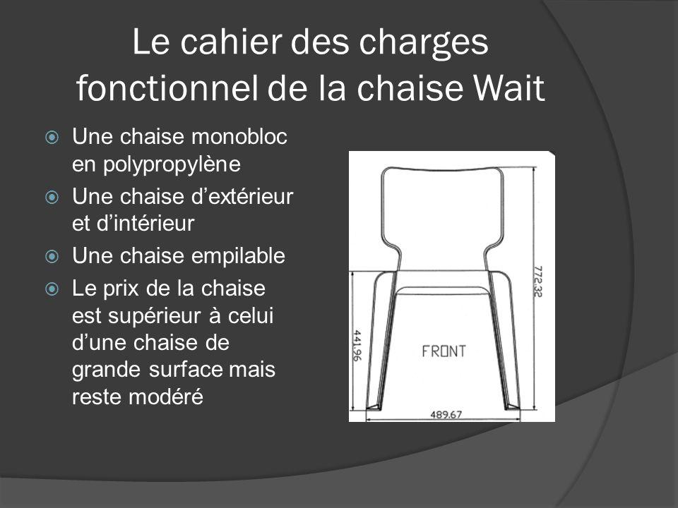 Le cahier des charges fonctionnel de la chaise Wait Une chaise monobloc en polypropylène Une chaise dextérieur et dintérieur Une chaise empilable Le p