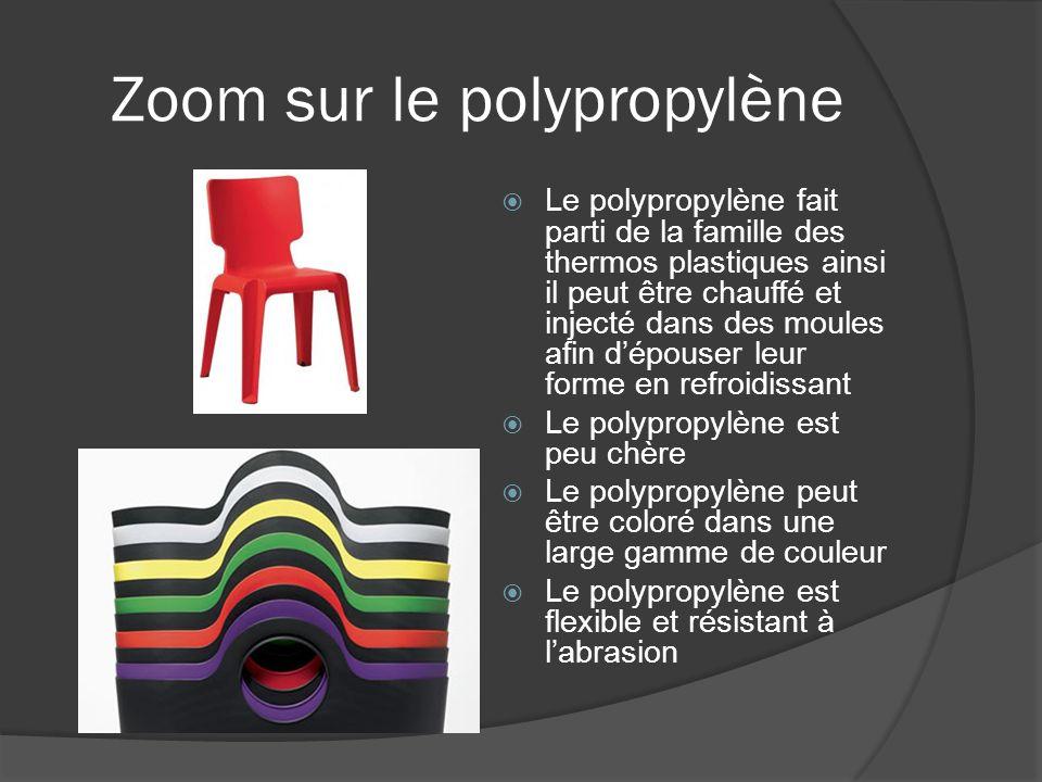 Zoom sur le polypropylène Le polypropylène fait parti de la famille des thermos plastiques ainsi il peut être chauffé et injecté dans des moules afin
