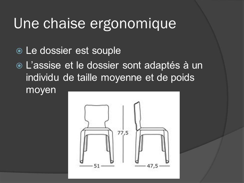 Une chaise ergonomique Le dossier est souple Lassise et le dossier sont adaptés à un individu de taille moyenne et de poids moyen
