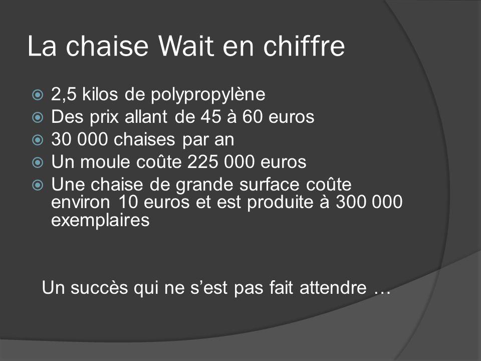 La chaise Wait en chiffre 2,5 kilos de polypropylène Des prix allant de 45 à 60 euros 30 000 chaises par an Un moule coûte 225 000 euros Une chaise de