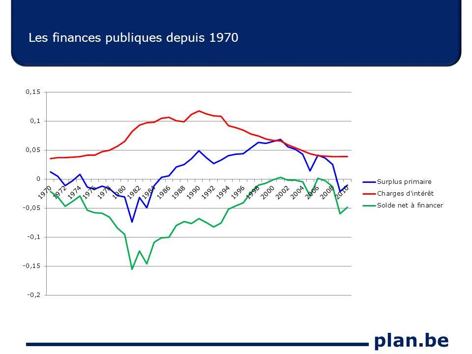 plan.be Les finances publiques depuis 1970