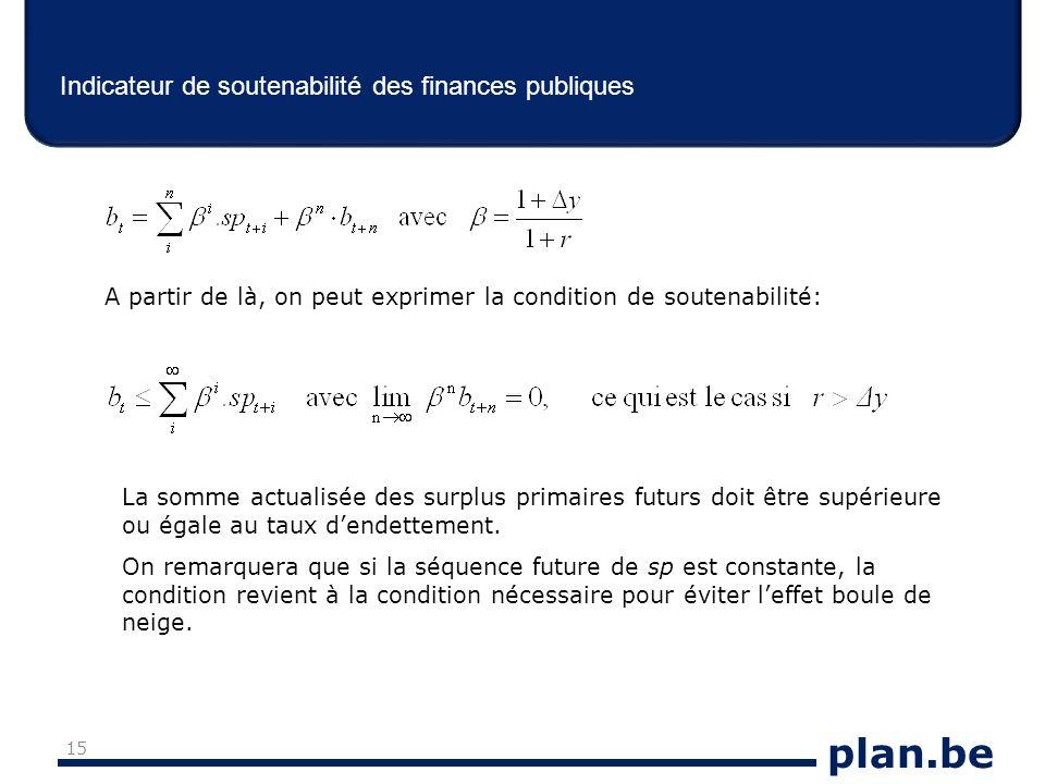plan.be 15 A partir de là, on peut exprimer la condition de soutenabilité: La somme actualisée des surplus primaires futurs doit être supérieure ou égale au taux dendettement.