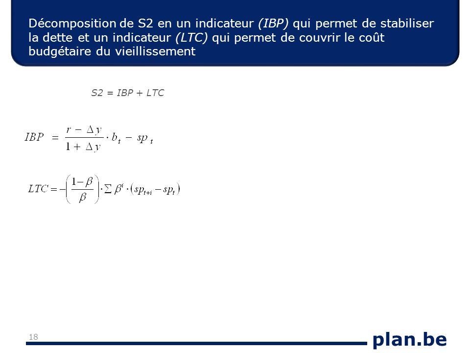 plan.be Décomposition de S2 en un indicateur (IBP) qui permet de stabiliser la dette et un indicateur (LTC) qui permet de couvrir le coût budgétaire du vieillissement S2 = IBP + LTC 18