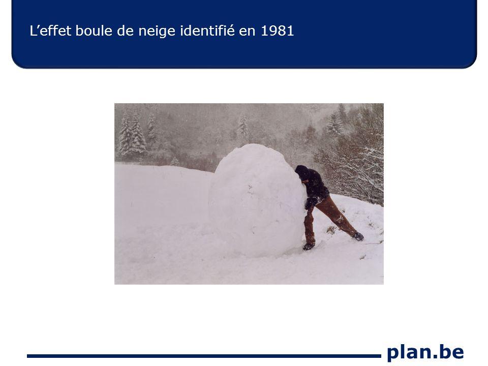 plan.be Leffet boule de neige identifié en 1981