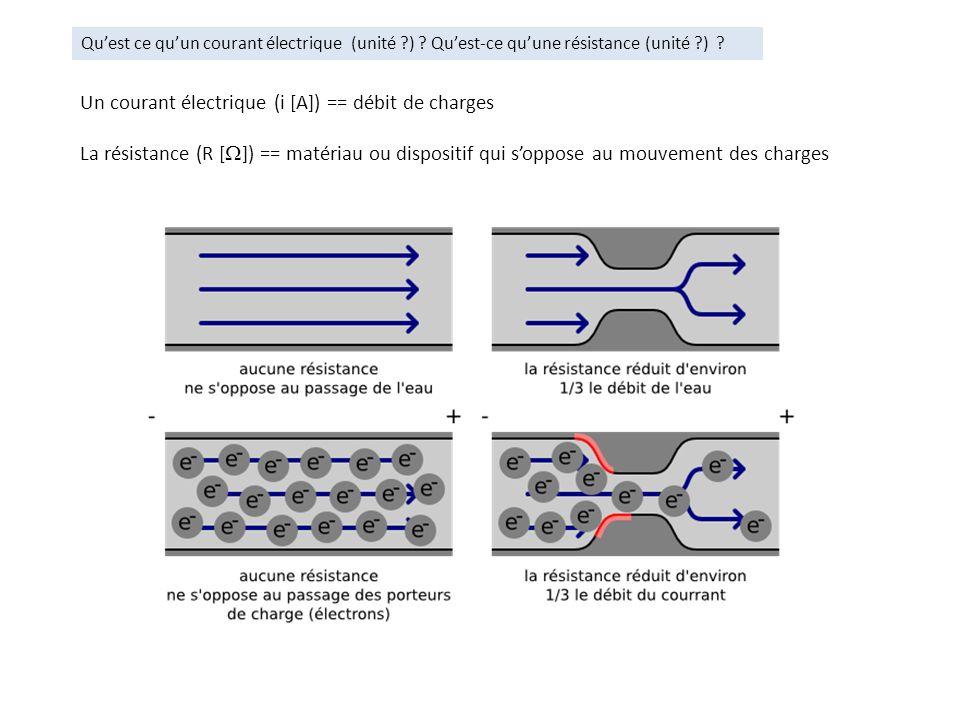 Un courant électrique (i [A]) == débit de charges La résistance (R [ ]) == matériau ou dispositif qui soppose au mouvement des charges Quest ce quun c