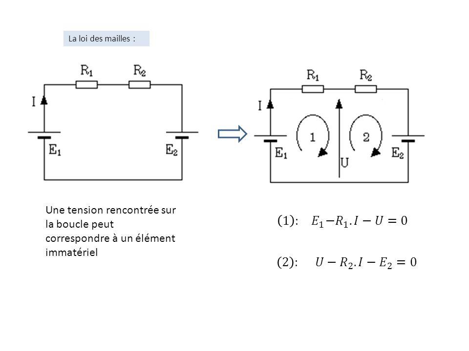 La loi des mailles : Une tension rencontrée sur la boucle peut correspondre à un élément immatériel