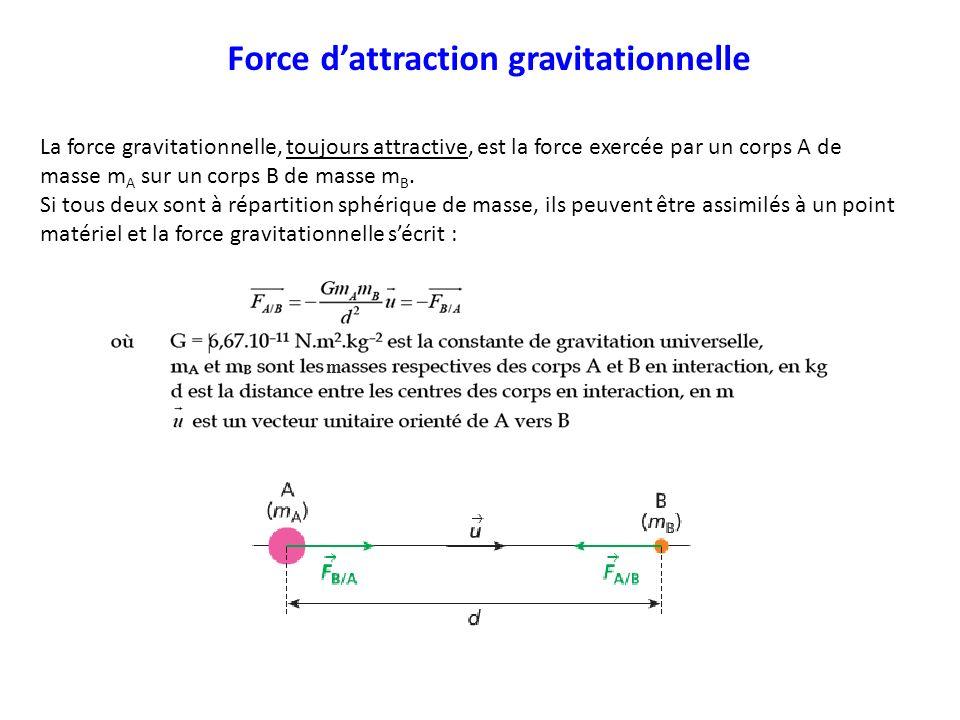 La force gravitationnelle, toujours attractive, est la force exercée par un corps A de masse m A sur un corps B de masse m B. Si tous deux sont à répa