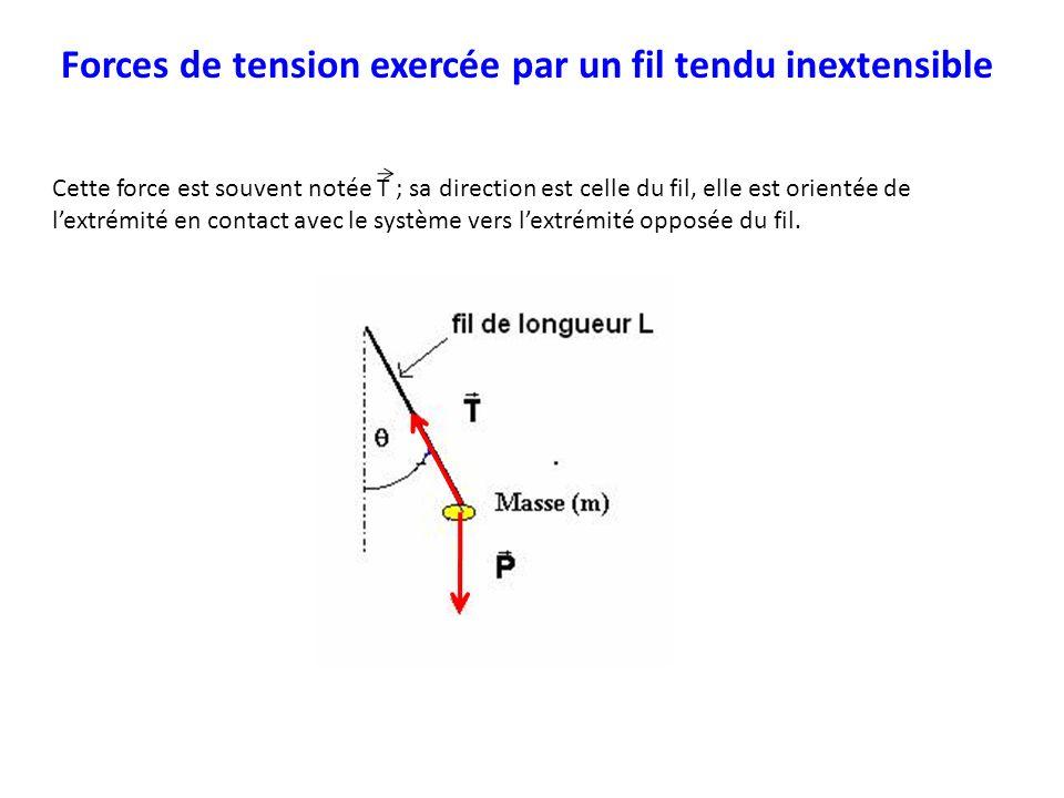 Forces de tension exercée par un fil tendu inextensible Cette force est souvent notée T ; sa direction est celle du fil, elle est orientée de lextrémi