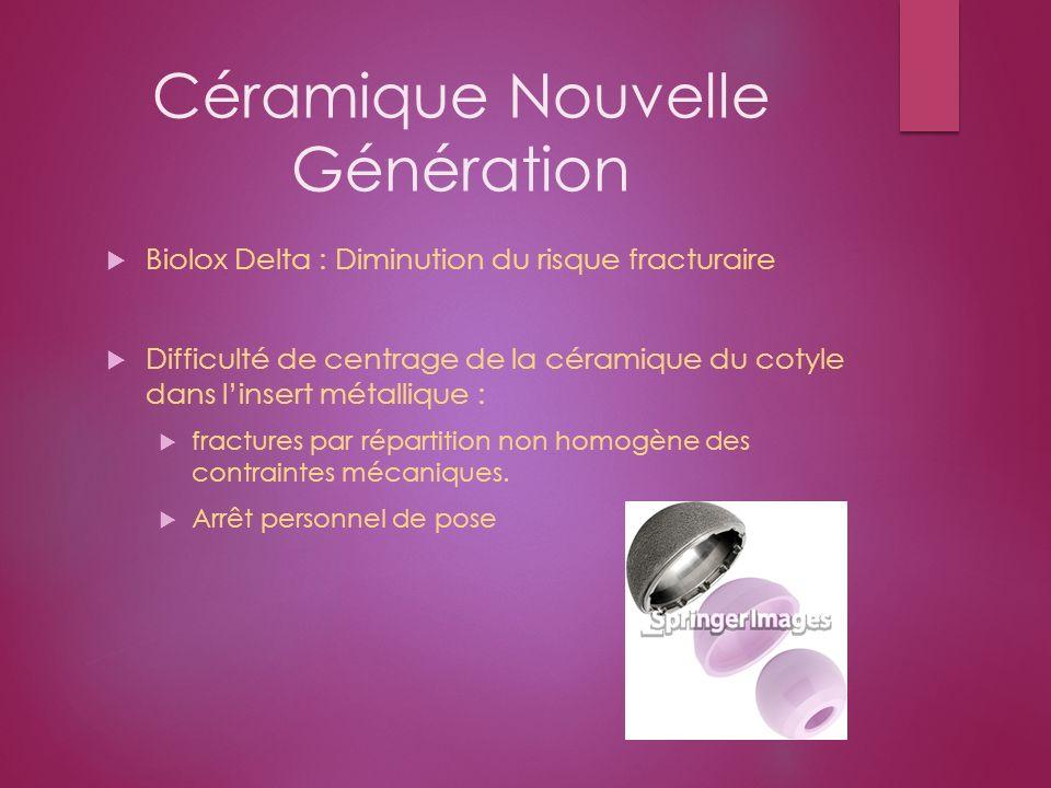 Céramique Nouvelle Génération Biolox Delta : Diminution du risque fracturaire Difficulté de centrage de la céramique du cotyle dans linsert métallique