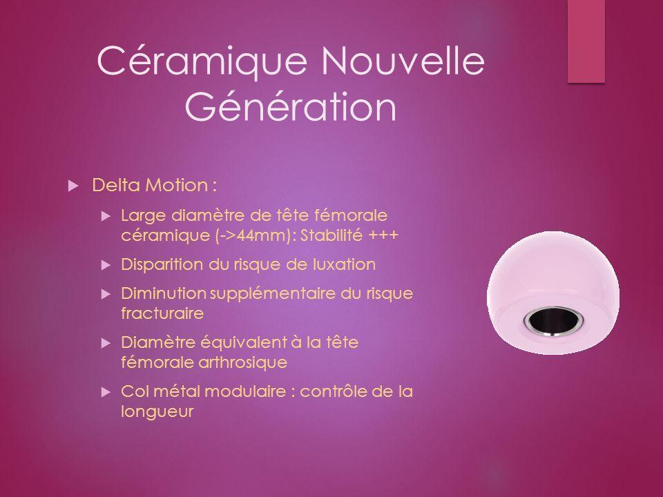 Céramique Nouvelle Génération Delta Motion : Large diamètre de tête fémorale céramique (->44mm): Stabilité +++ Disparition du risque de luxation Dimin