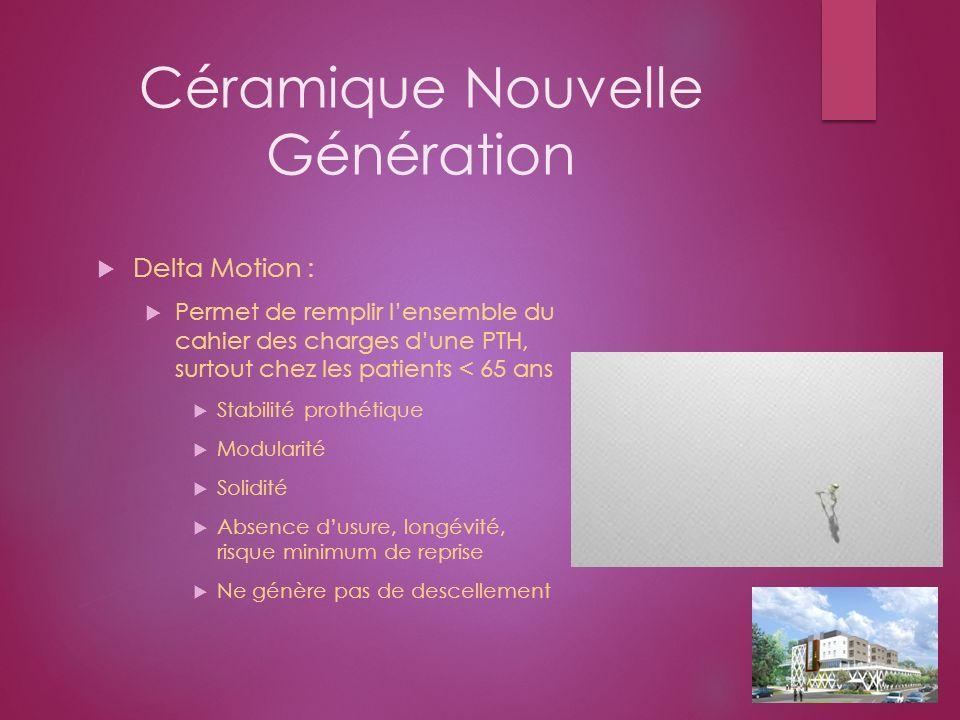 Céramique Nouvelle Génération Delta Motion : Permet de remplir lensemble du cahier des charges dune PTH, surtout chez les patients < 65 ans Stabilité
