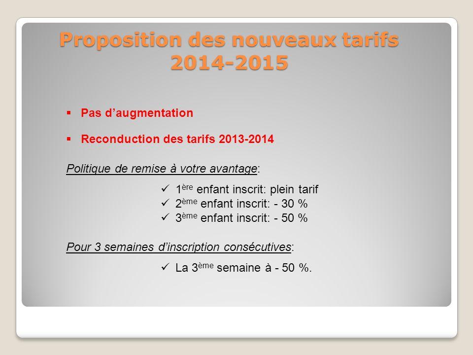 Proposition des nouveaux tarifs 2014-2015 Pas daugmentation Reconduction des tarifs 2013-2014 Politique de remise à votre avantage: 1 ère enfant inscr